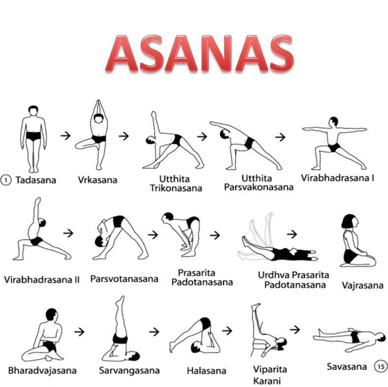 Asanas Yoga Poses