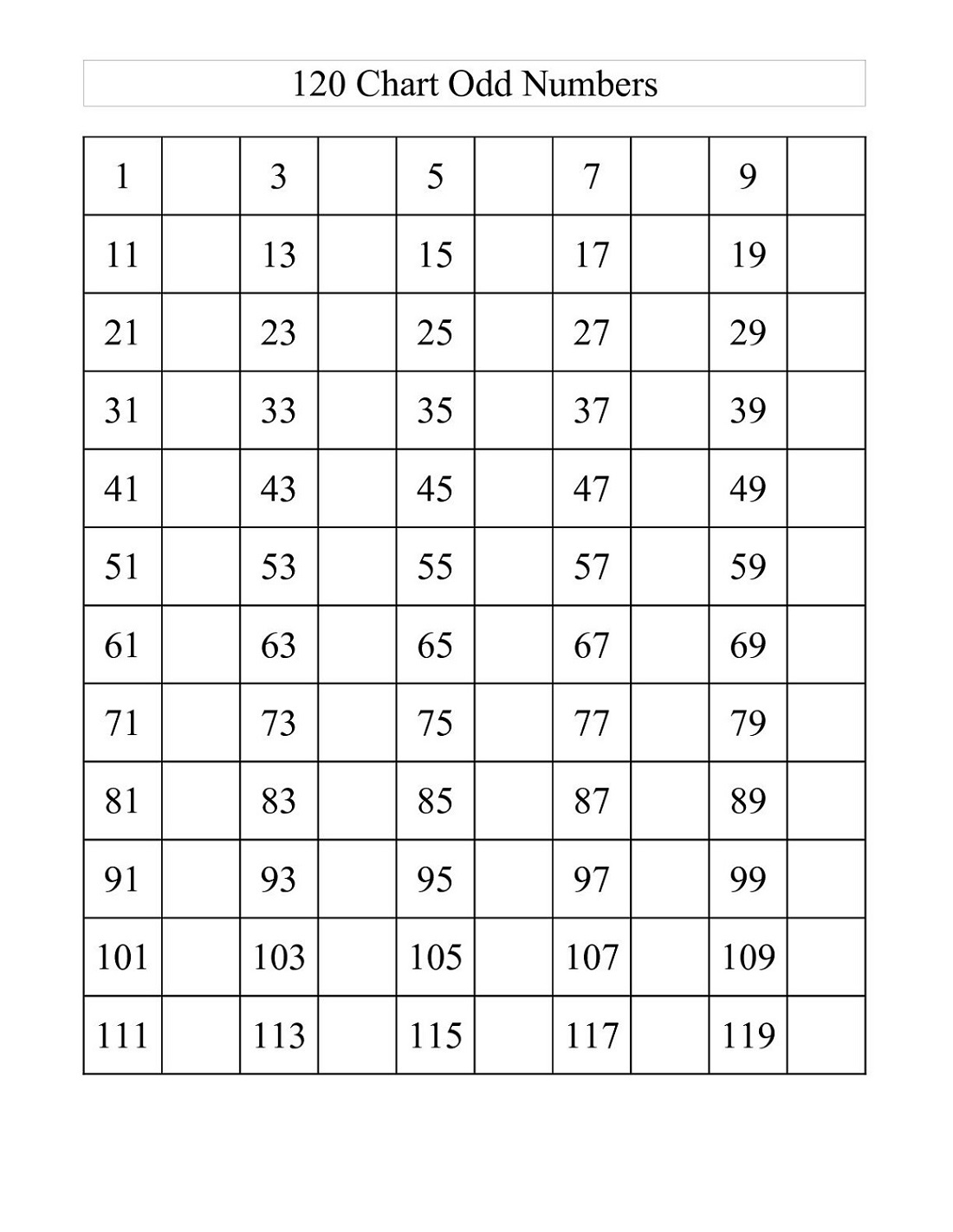 120 Odd Numbers Chart