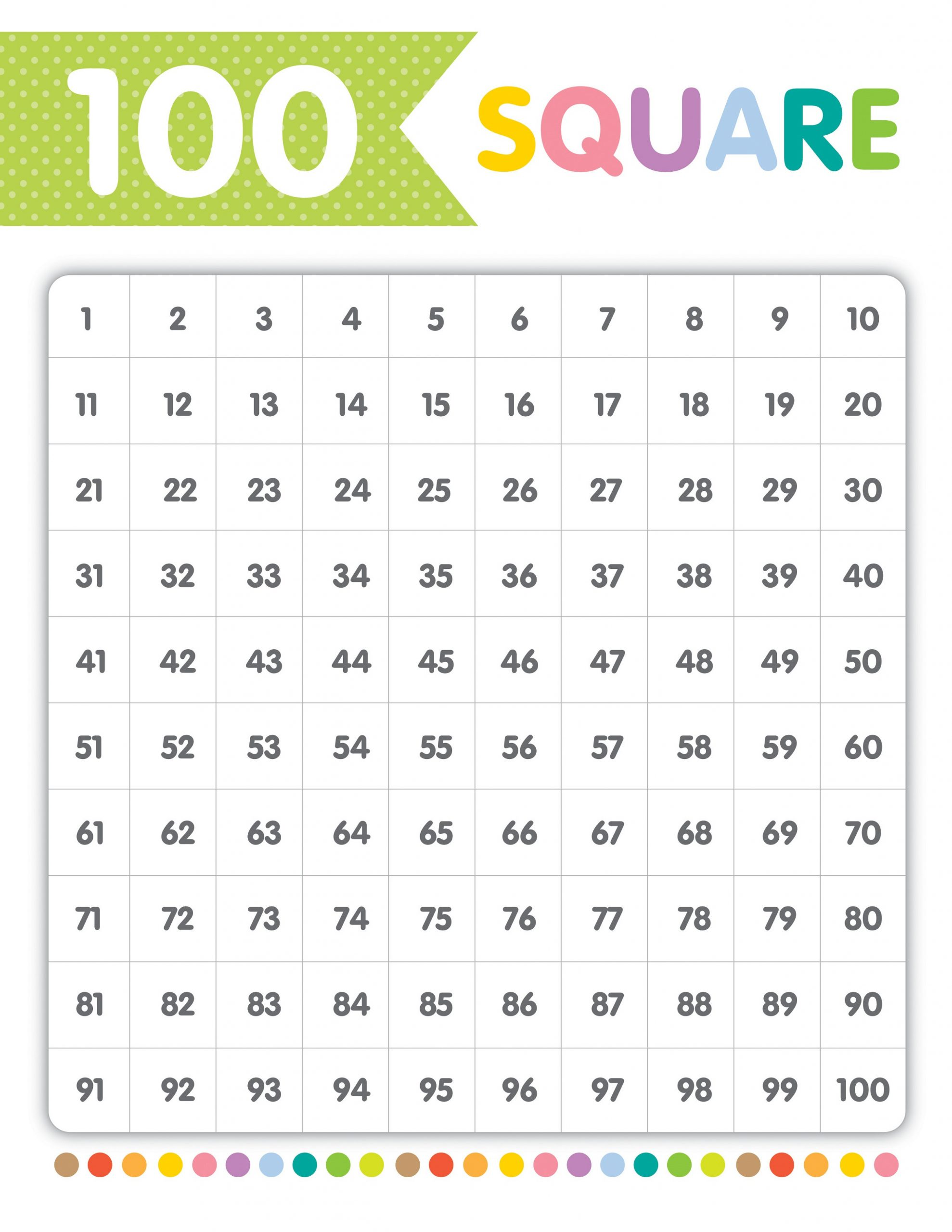 Number Sheets 1-100 Chart