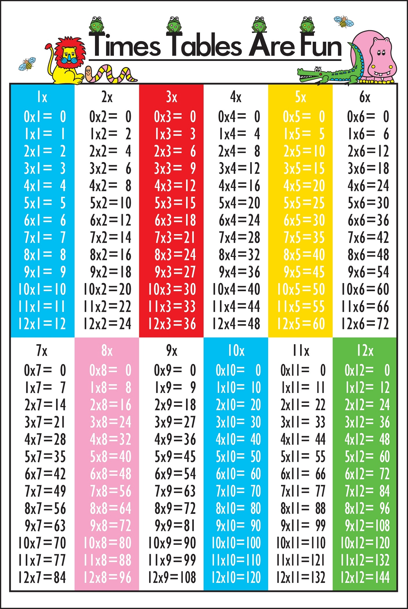 Fun Pictures of Times Tables