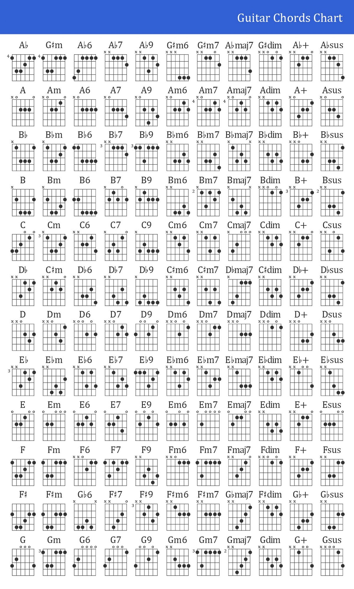 Guitar Chords Guide