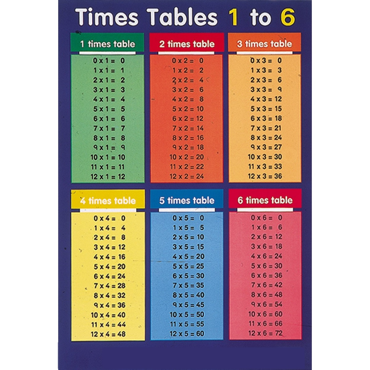 Pictures of Times Tables 1 to 6