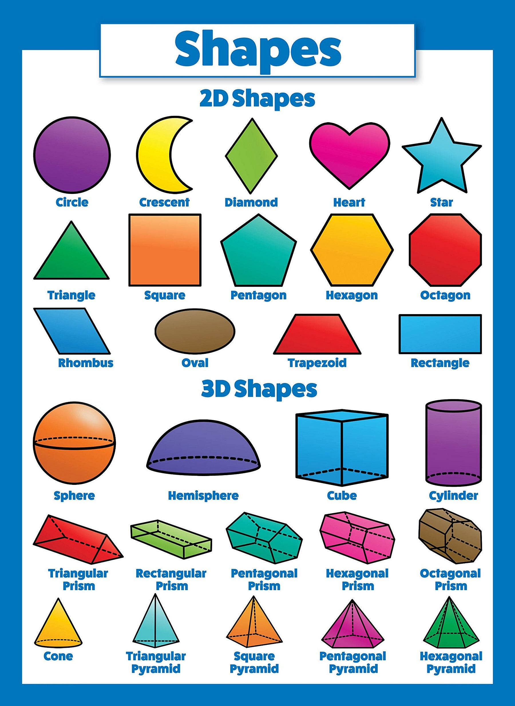Shapes And Numbers Chart