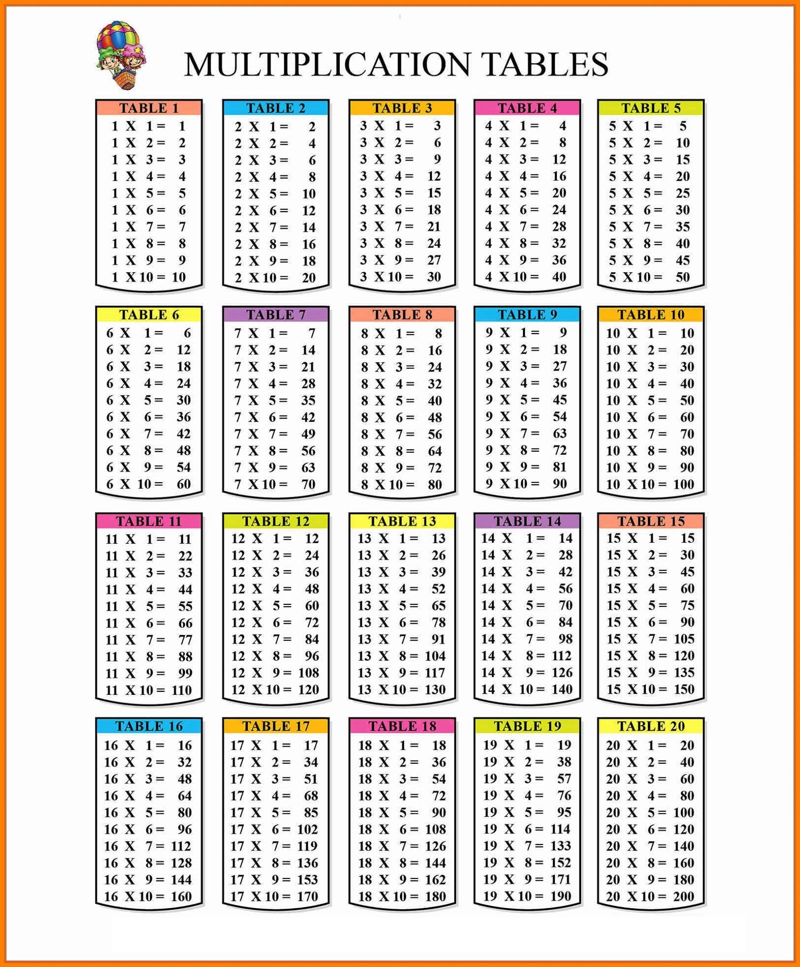 1-20 Printable Times Table Chart