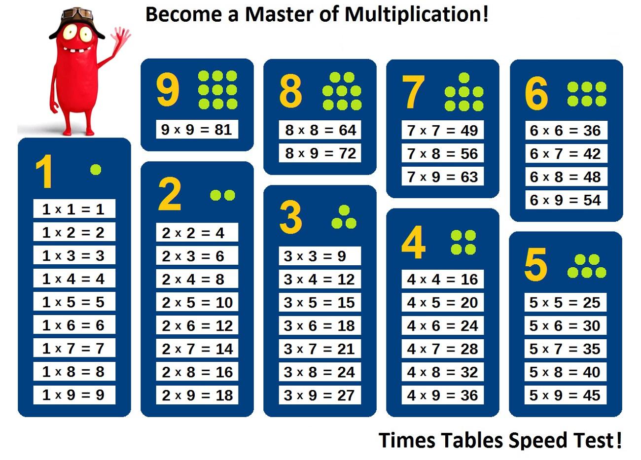 Printable Times Table Chart Poster
