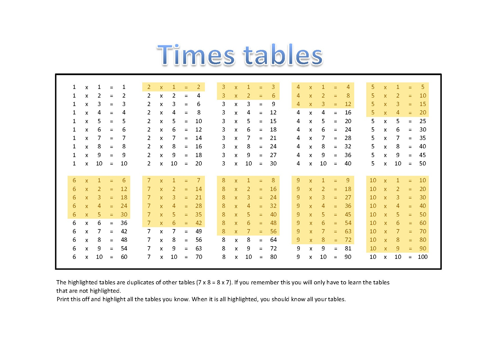 Printable Times Table Chart for Kids