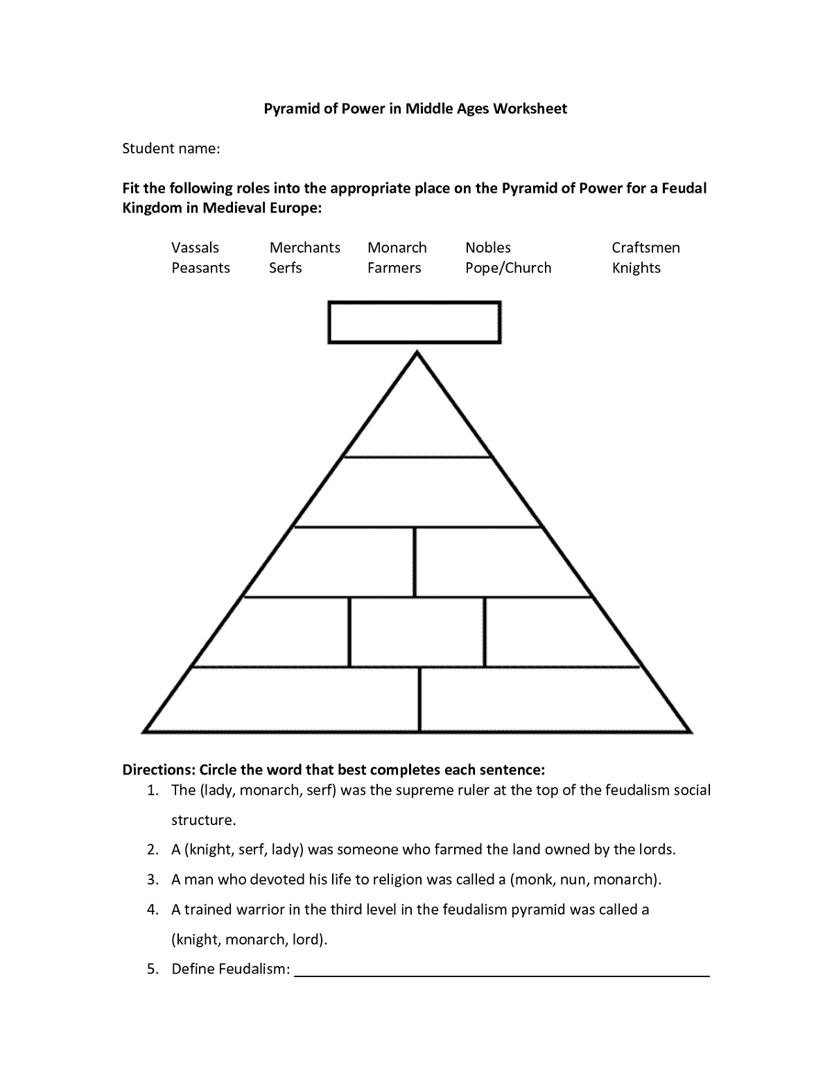 Pyramid of Power in Middle Ages Activities For Kids