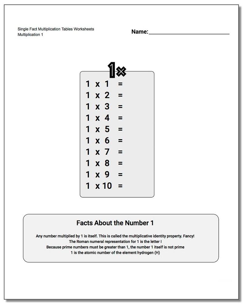 Multiplication 1 Times Tables Worksheet