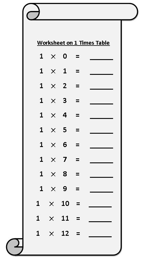 Printable 1 Times Tables Worksheet