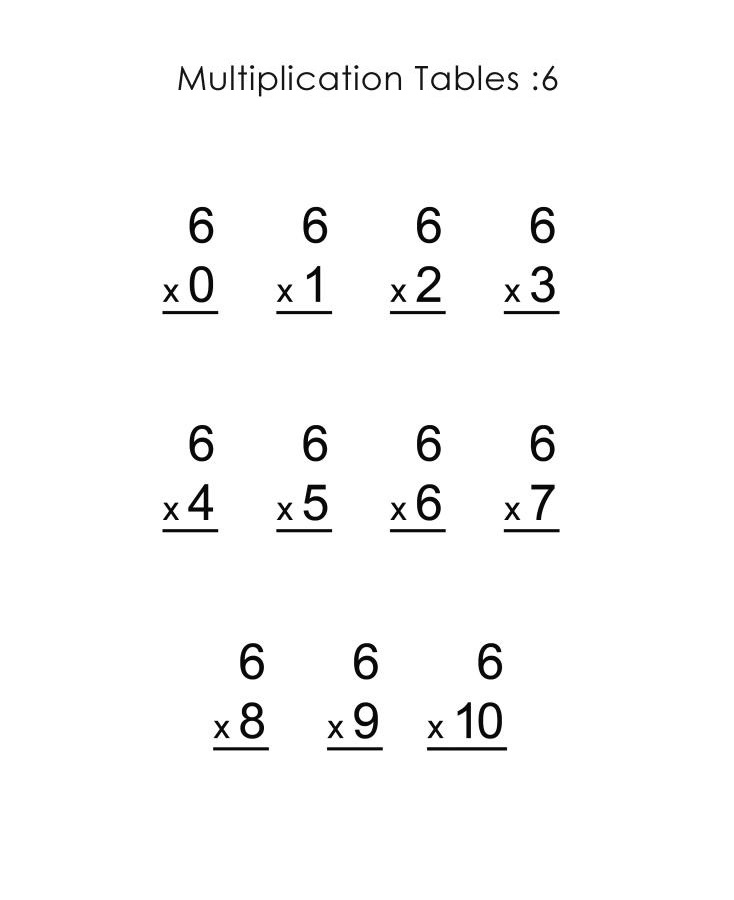 Easy 6 Times Tables Worksheets