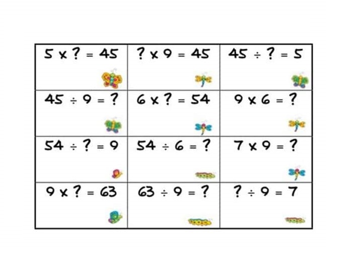 Division Fact Family Worksheets For First Grade