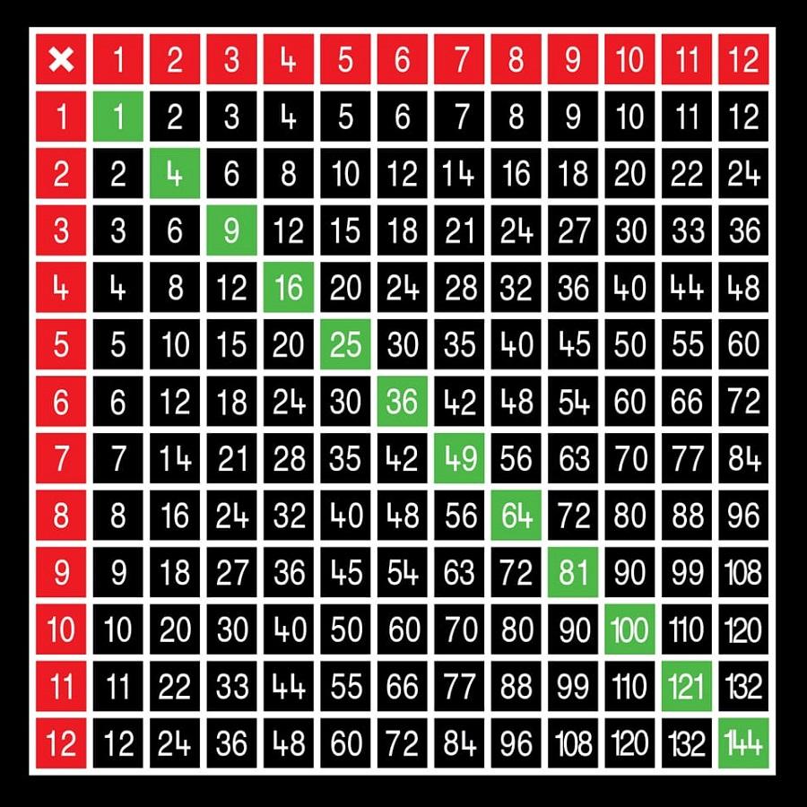 Printable Large Multiplication Table