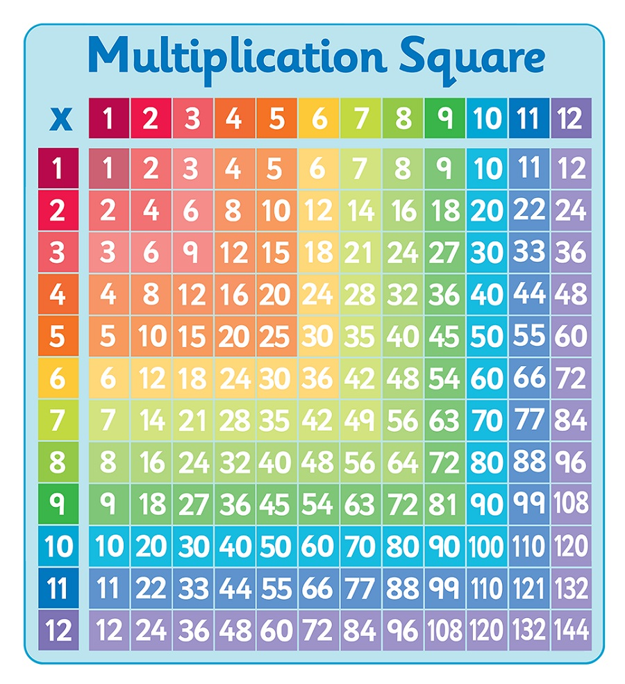 Rainbow Large Multiplication Table