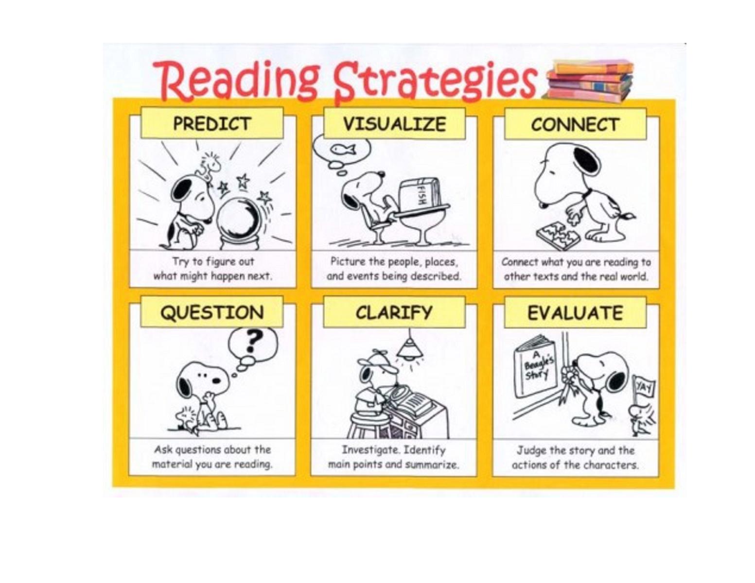 Reading Strategies For Kids Cartoon
