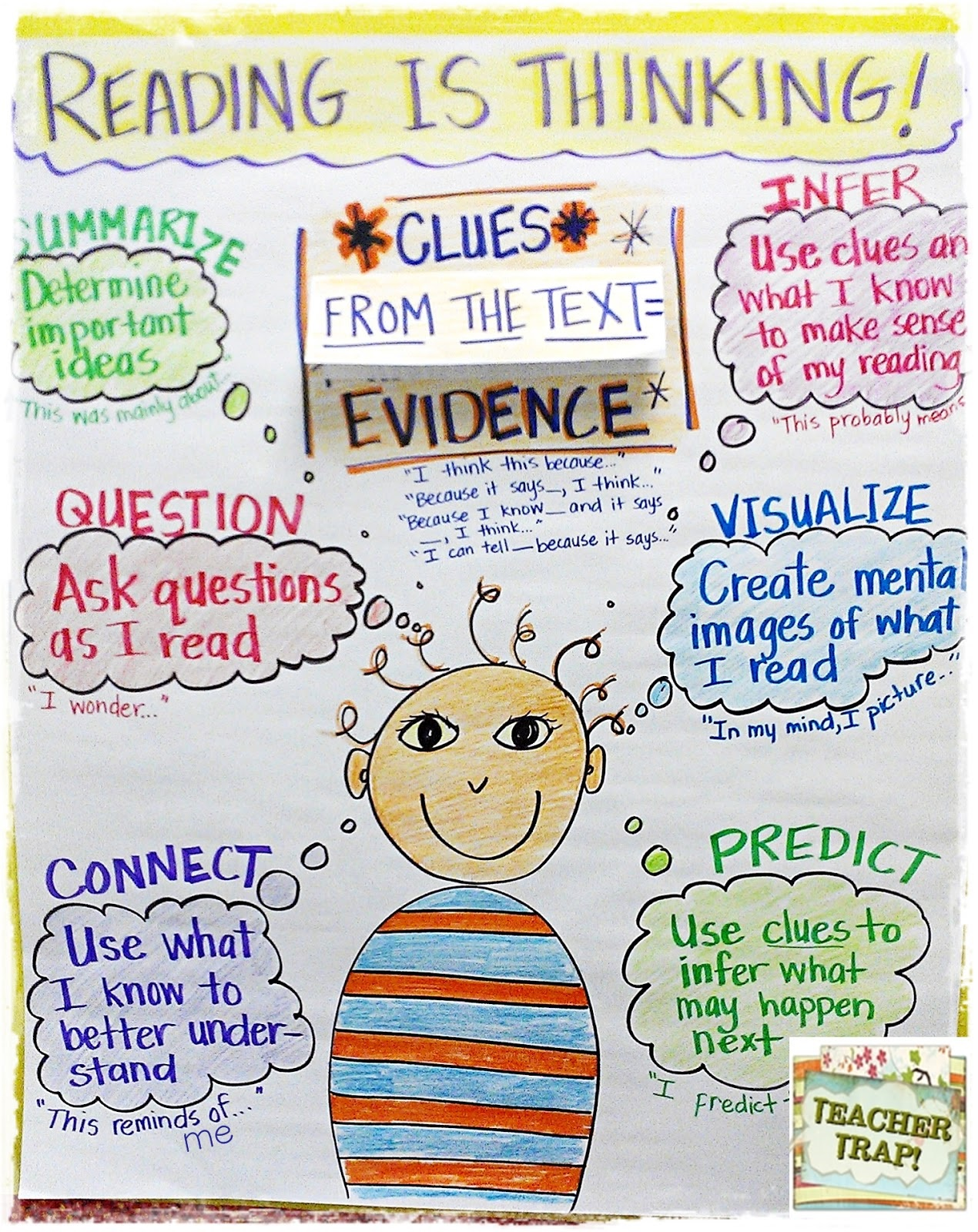 Reading Strategies For Kids Reading Is Thinking