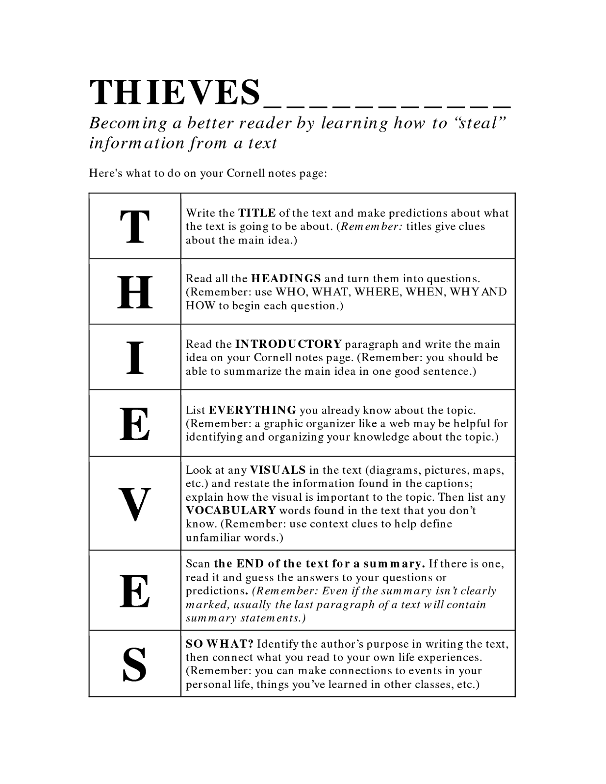 Reading Strategies For Kids Thieves