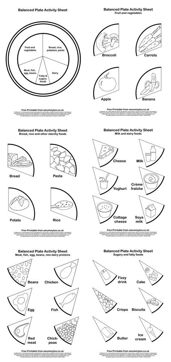 Balanced Plate Printable Activity Sheets