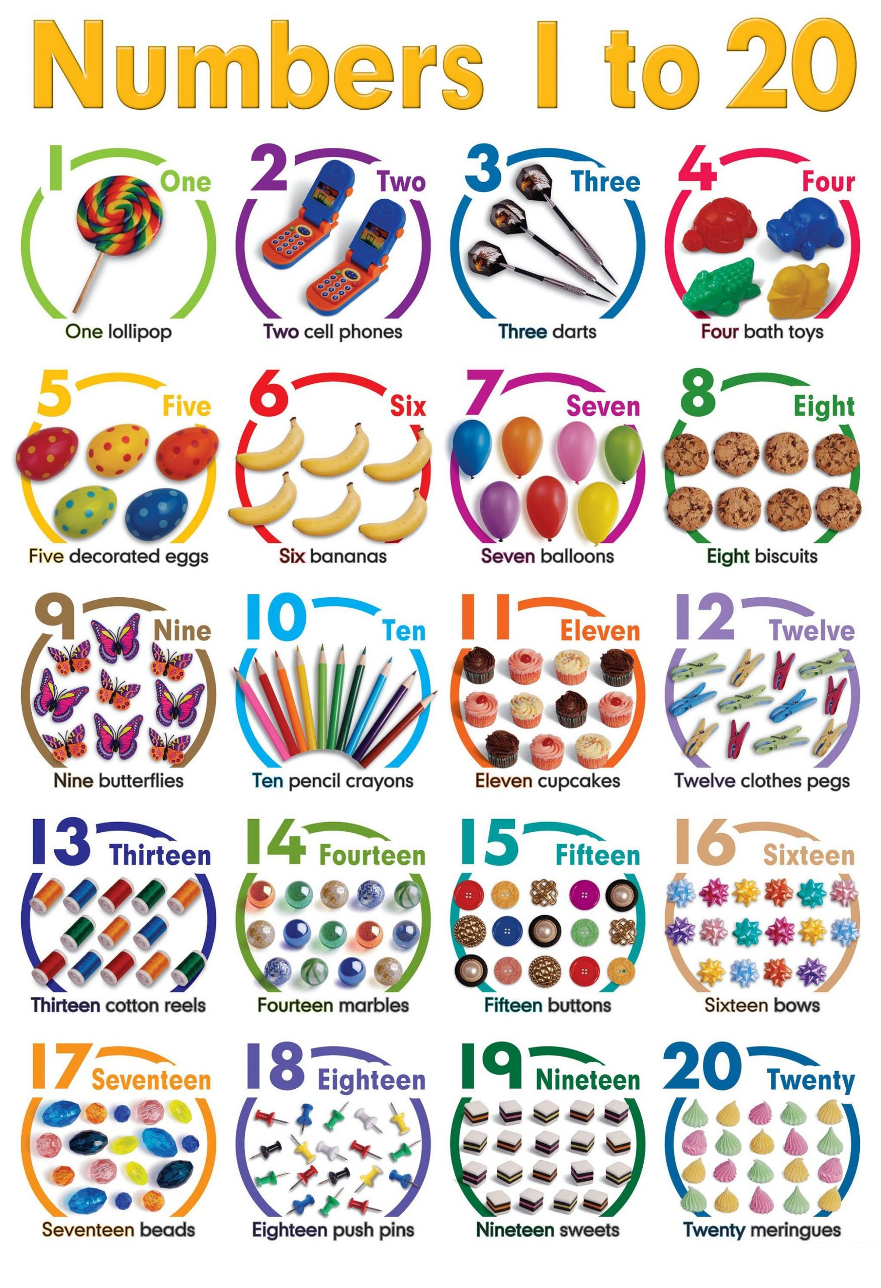 Fun 1-20 Number Chart