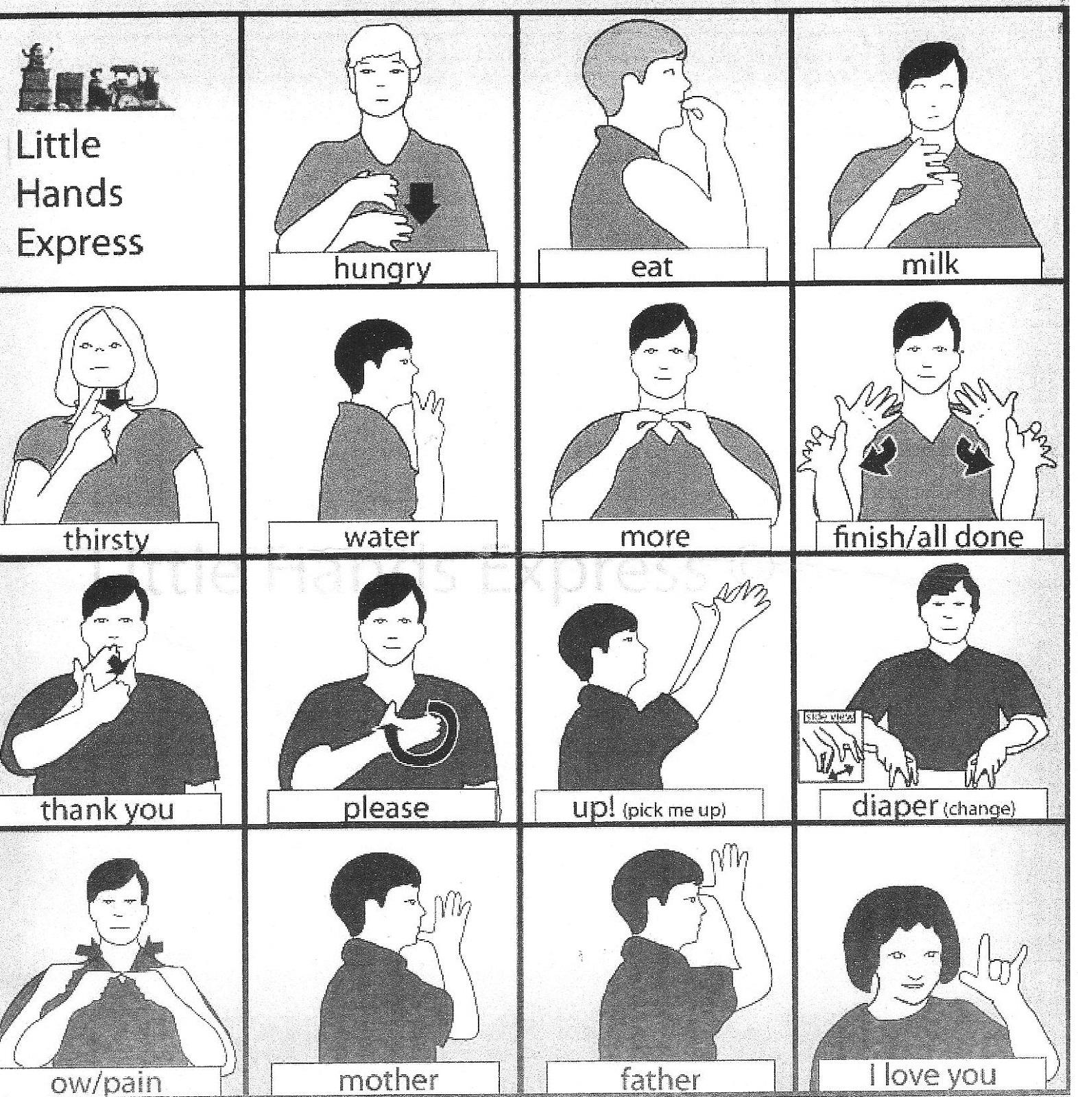 Sign Language Chart Poeple Image