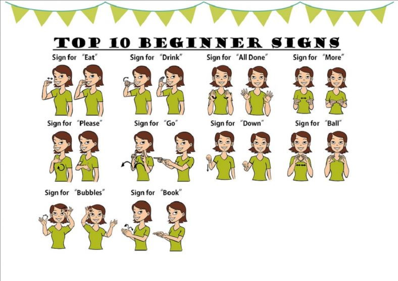 Sign Language Chart Top 10 Beginner Sign