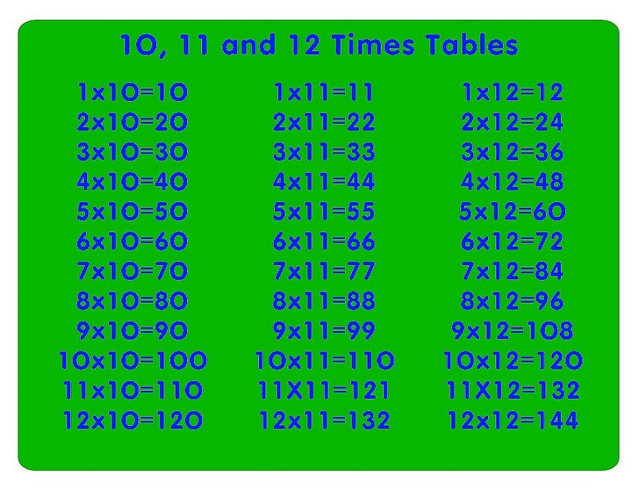 10, 11 And 12 Times Tables