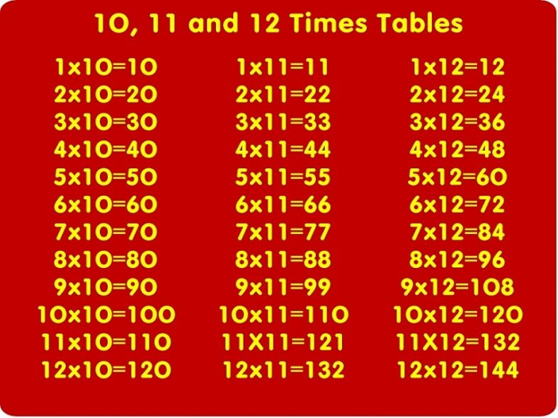 Free 11 And 12 Times Tables
