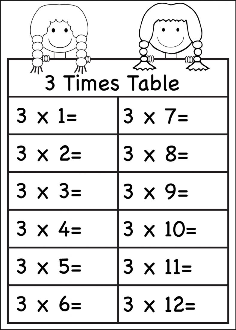 3 times table worksheets for kindergarten