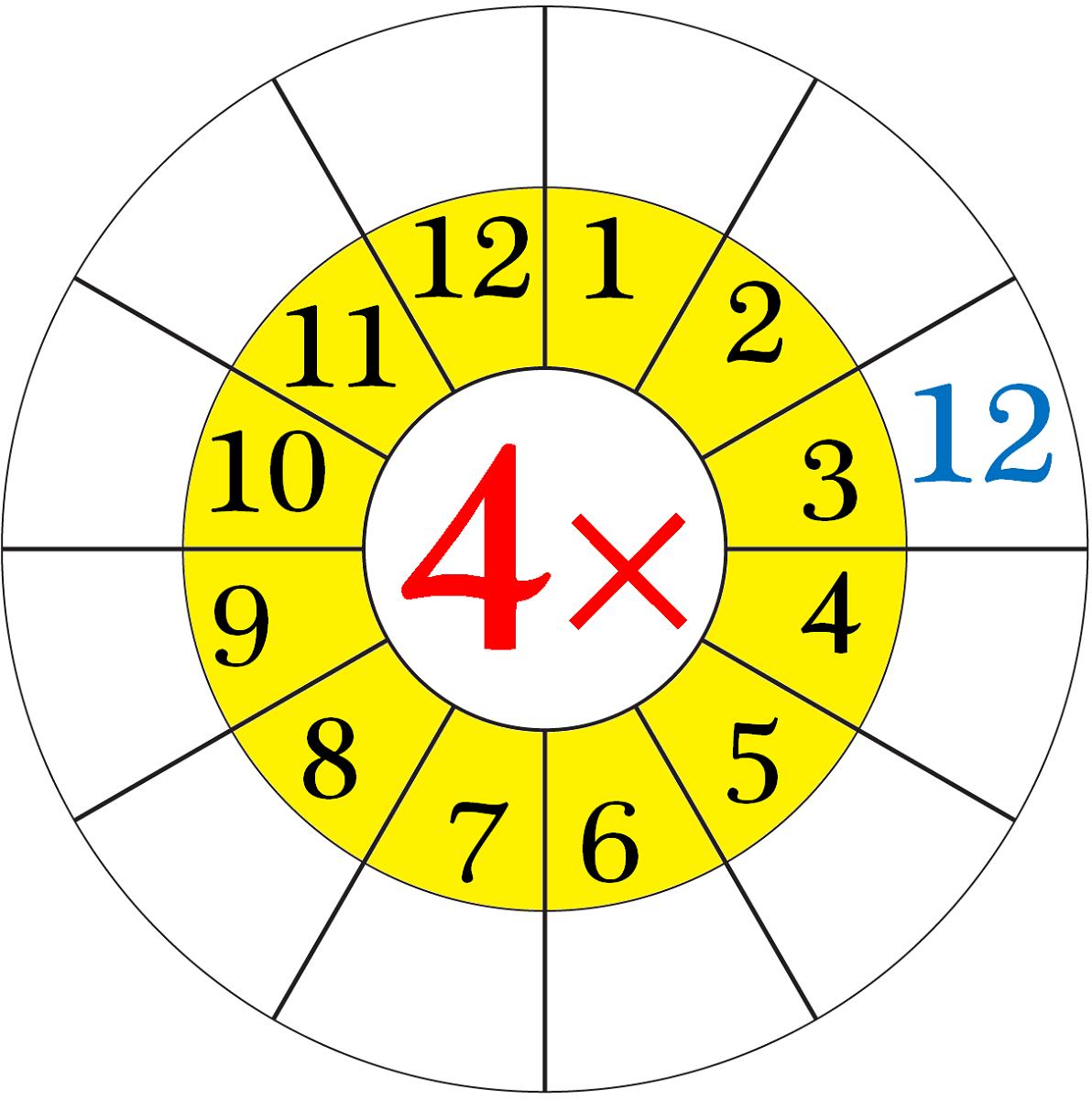 circle 4 times table worksheets