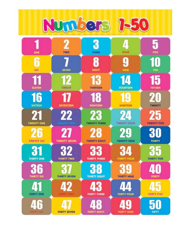 learning 1-50 number chart